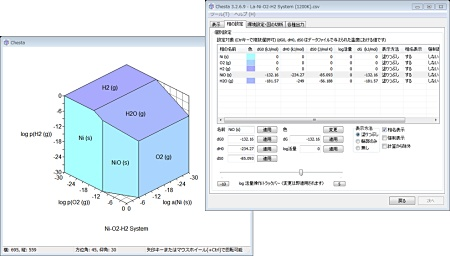 Chesta software for creating chemical potential diagrams kyoto overview of chesta ccuart Image collections